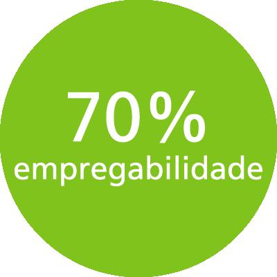 70% taxa de empregabilidade