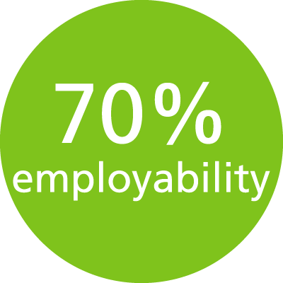 70% employability rate