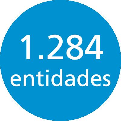 Mais de 1200 entidades