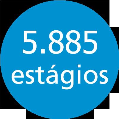 Mais de 5600 estágios